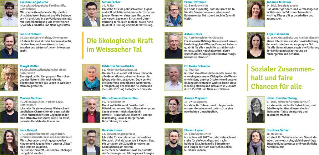 Kandidaten der Liste Weissacher Bürger für die Gemeinderatswahl 2019